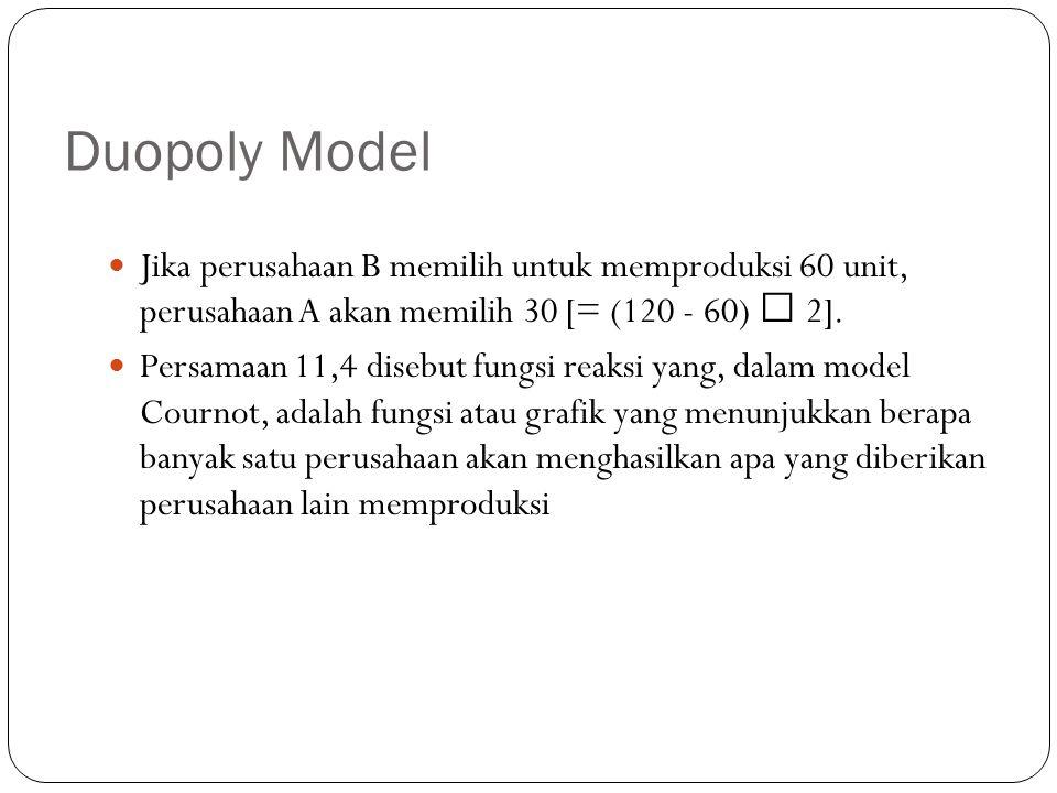 Duopoly Model Jika perusahaan B memilih untuk memproduksi 60 unit, perusahaan A akan memilih 30 [= (120 - 60)  2].